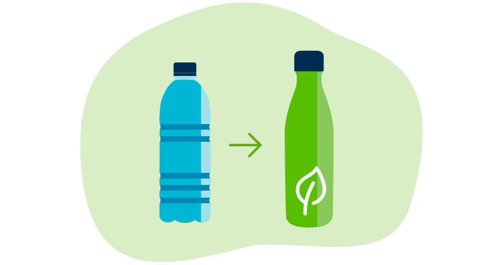 eco-friendly bottle