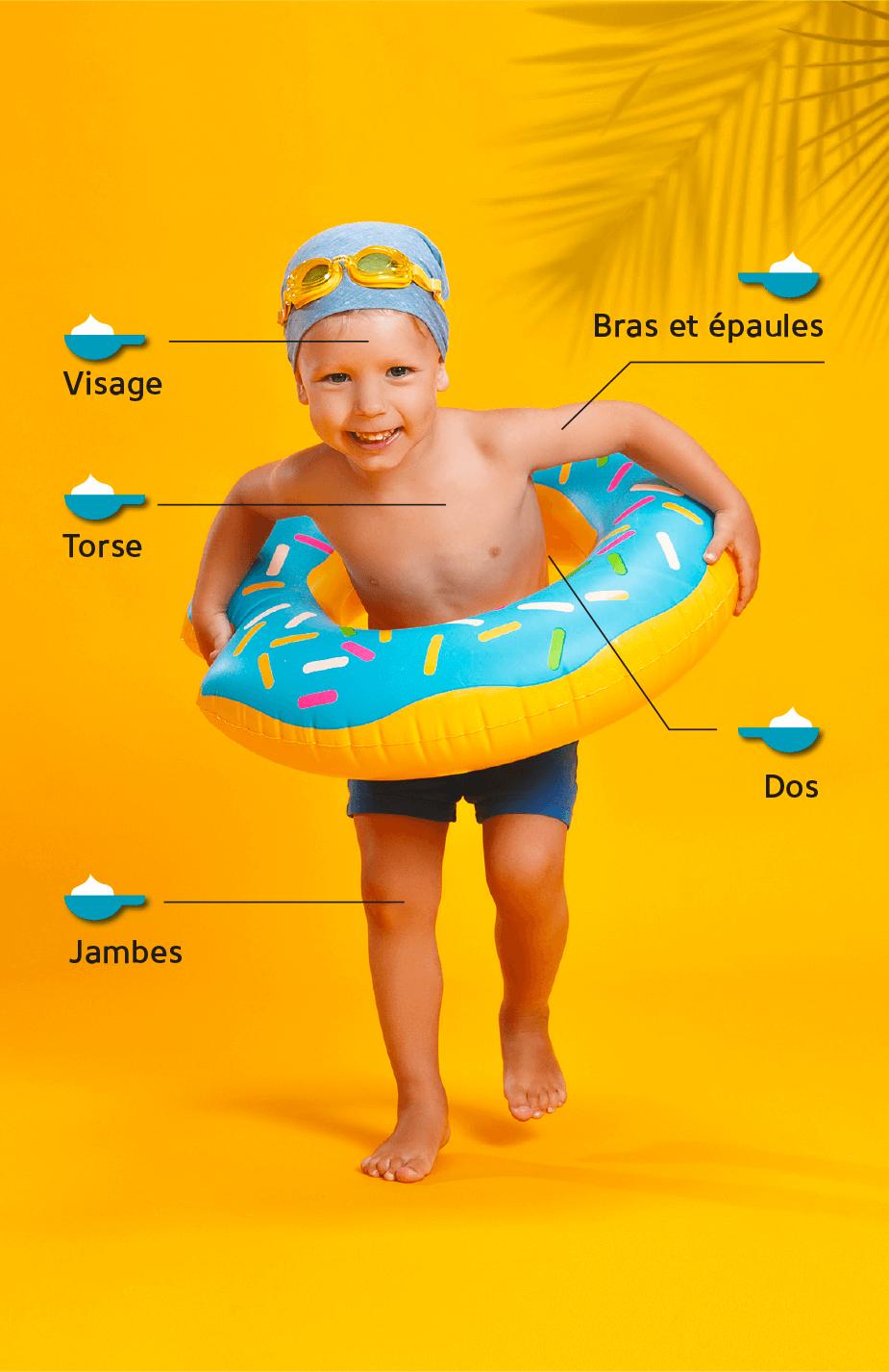 Application de crème solaire pour les enfants
