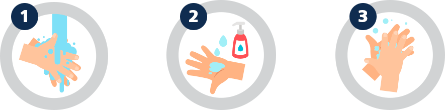 Wet your hands apply soap and lather well