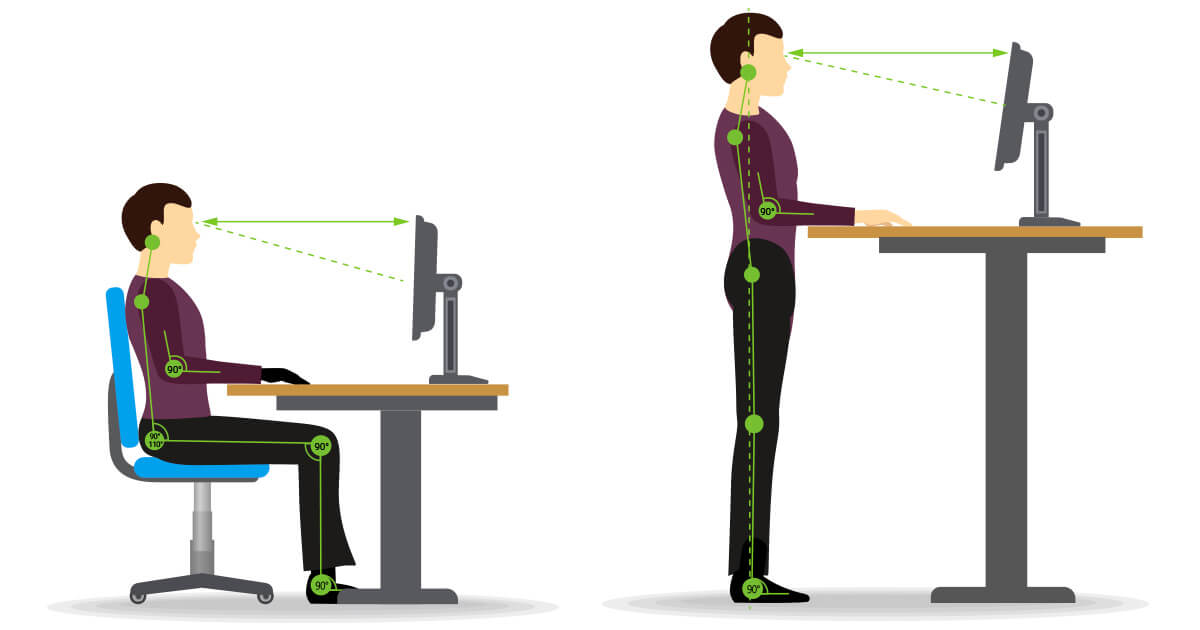 Your ideal work posture